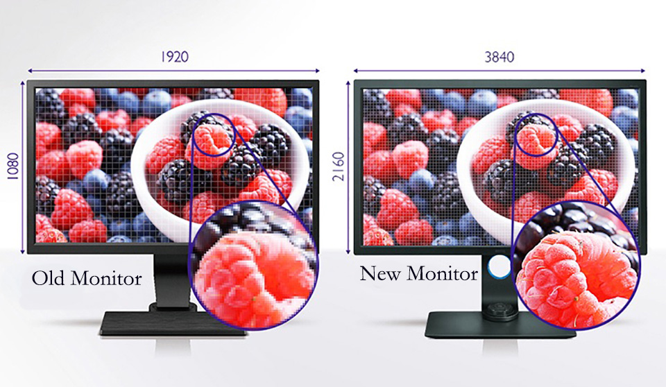 4K Monitors: A truly impactful upgrade for Photographers